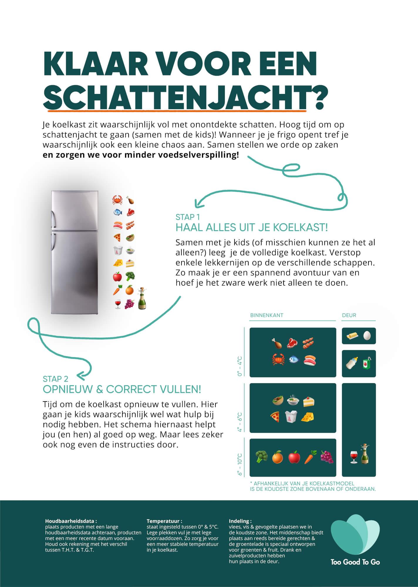 YLEzrzxFDsOGWhvy - De koelkast op de juiste manier organiseren, zelfs samen met je kids!